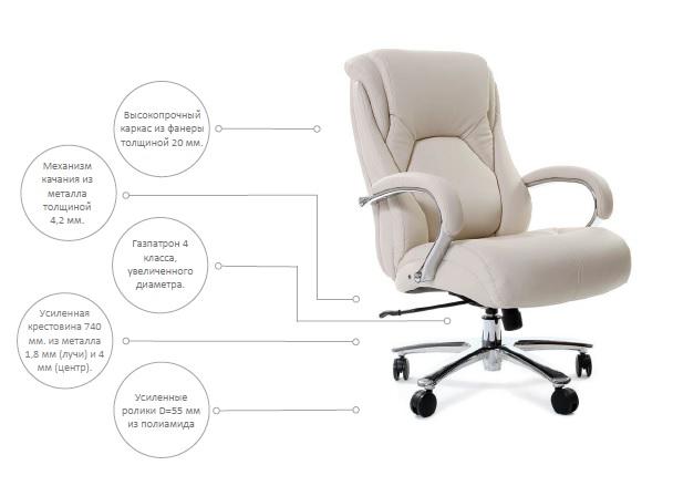 Купить кресло chairman 402 в Екатеринбурге